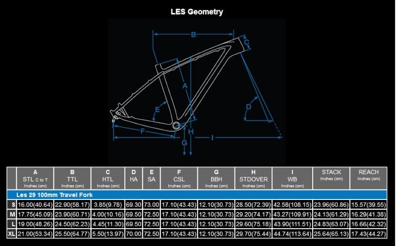 geometry LES 29