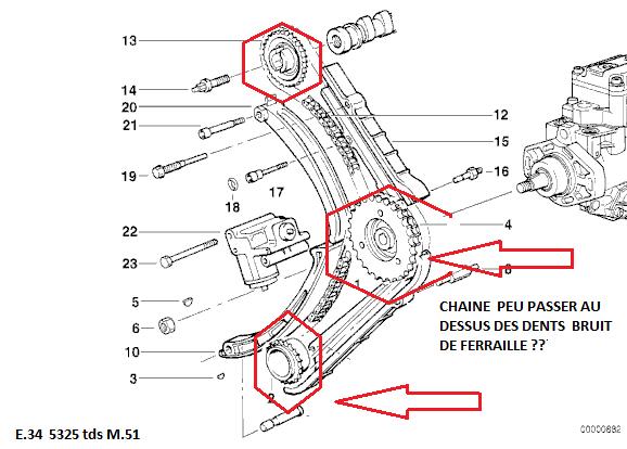 bmw e34 525 tds an 1993 probleme moteur page 3. Black Bedroom Furniture Sets. Home Design Ideas