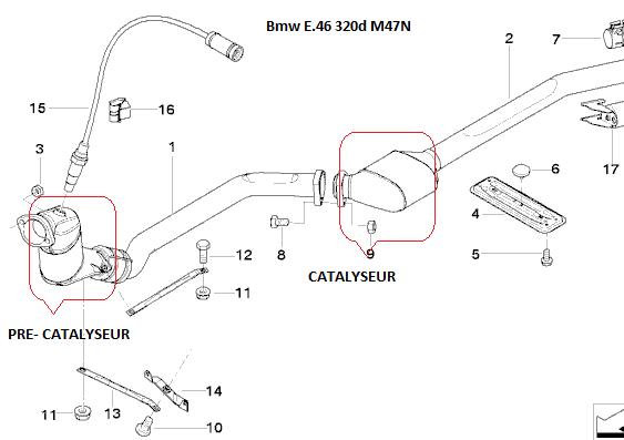 bmw e46 320d m47n an 2002 probleme fum e blanche a froid au ralenti et mauvaise odeur. Black Bedroom Furniture Sets. Home Design Ideas