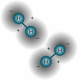 illustration Utilisation de l'hydrogene