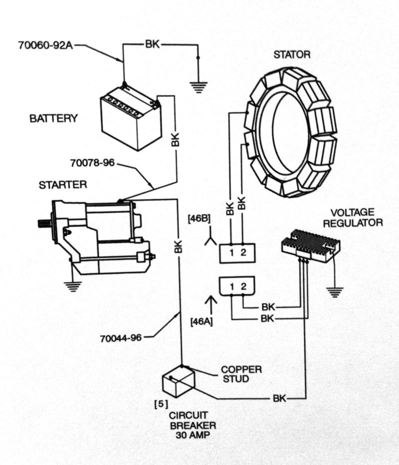 1997 Harley Davidson Softail Ledningsdiagram
