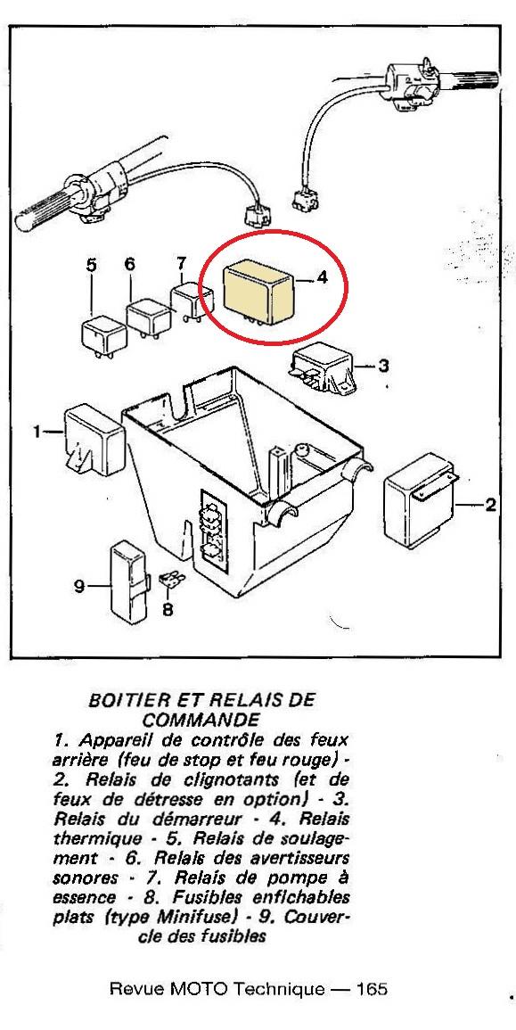probl u00e8me de refroidissement ou electrique k75rt