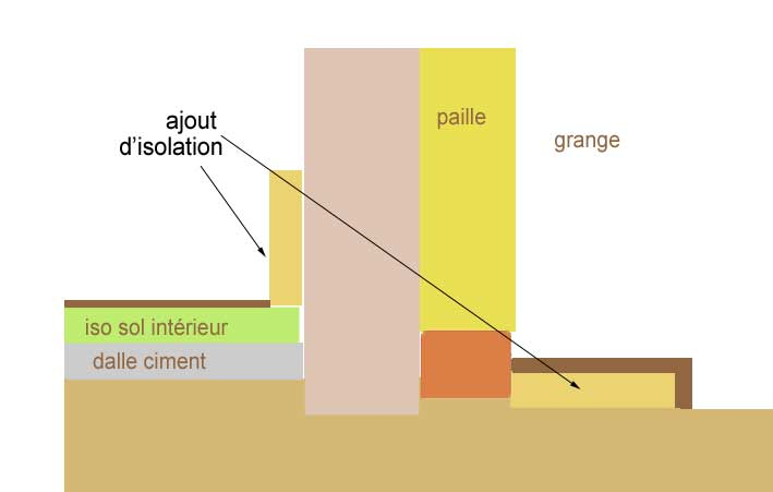 Isolation ext rieure mur en pierre for Mur isolation exterieure