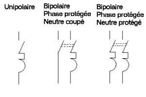 Disjoncteur bipolaire 2a branchement que de la phase - Remplacer porte fusible par disjoncteur ...