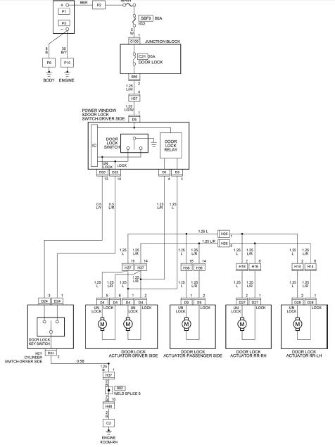 Ausgezeichnet Isuzu Lkw Schaltplan Fotos - Elektrische ...