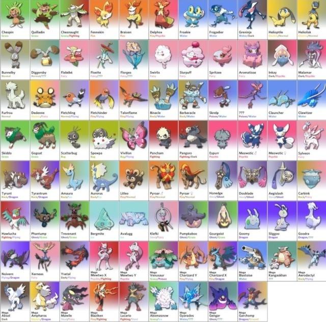 Pok dex de kalos - Pokemon legendaire blanc ...