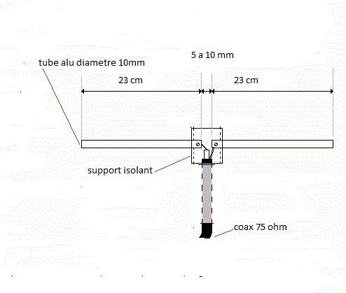 comment fabriquer une antenne fm d interieur 28 images. Black Bedroom Furniture Sets. Home Design Ideas