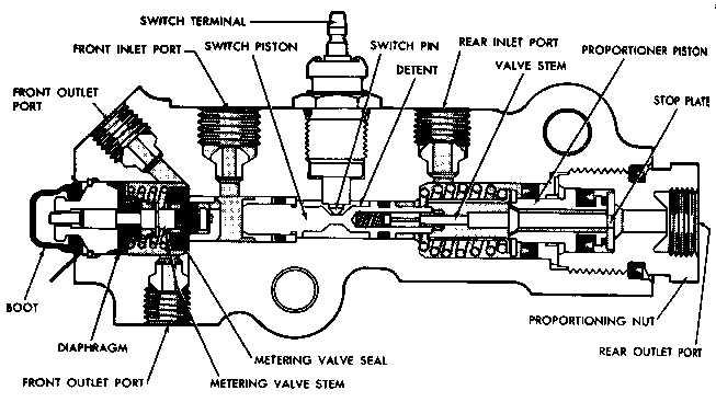 basic brake upgrades