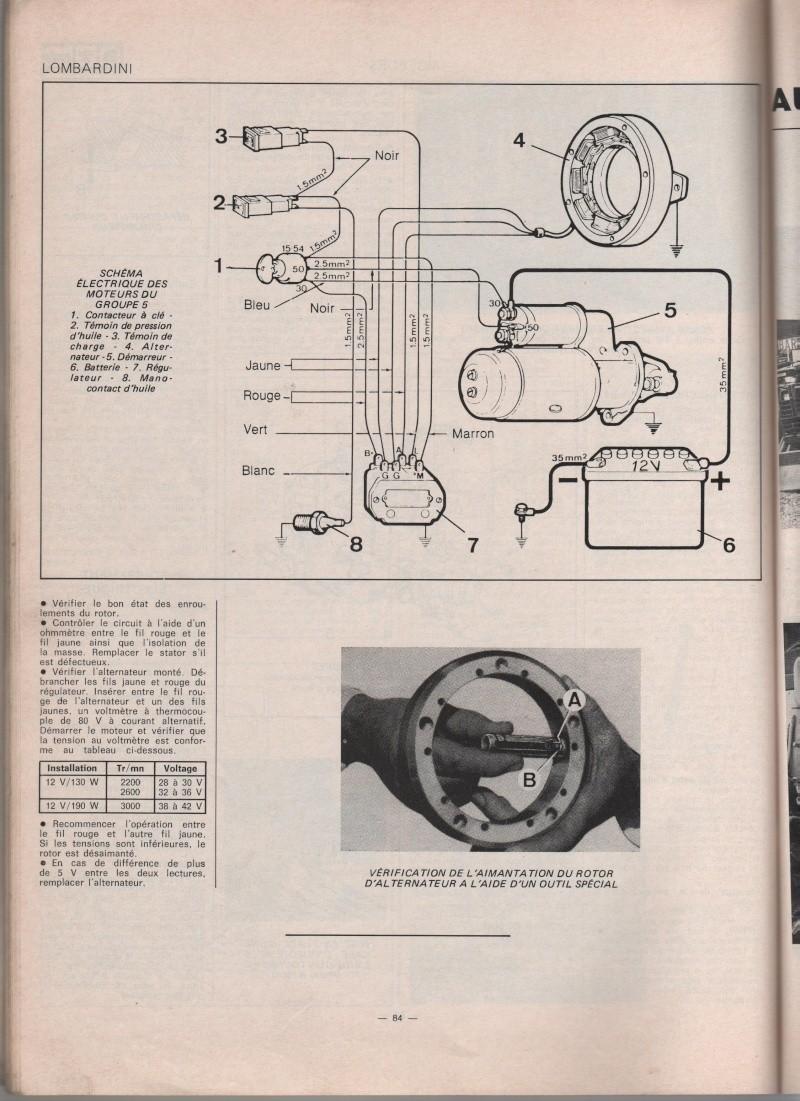 probl me lectrique sur moteur lombardini lda 672. Black Bedroom Furniture Sets. Home Design Ideas