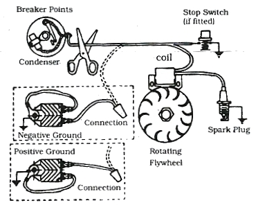 Headlight Wiring Diagram Forums in addition T10846731 Need firing order diagram 1993 jeep also York Electric Furnace Wiring Diagram in addition Toyota Corolla Alternator Wiring Diagram likewise Wiring Diagram One Switch Multiple Lights. on wiring diagram for a pioneer