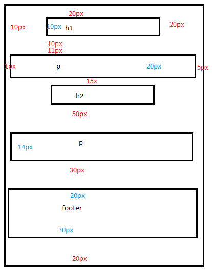 exo margin/padding