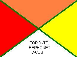 Toronto Berhouet Aces